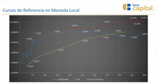 Análisis sobre el Precio del Dinero en Paraguay