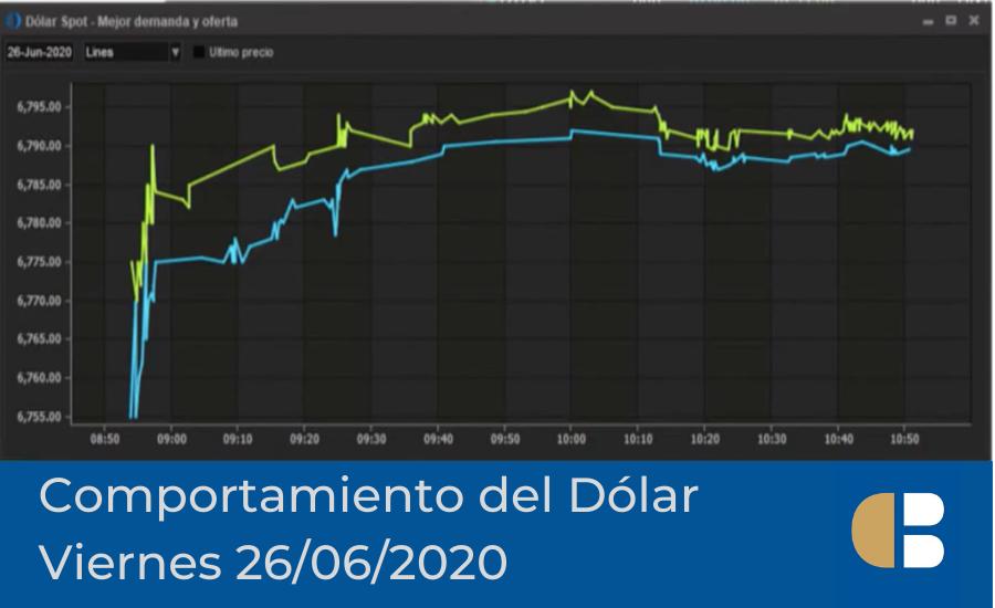Análisis del Mercado Cambiario Actual
